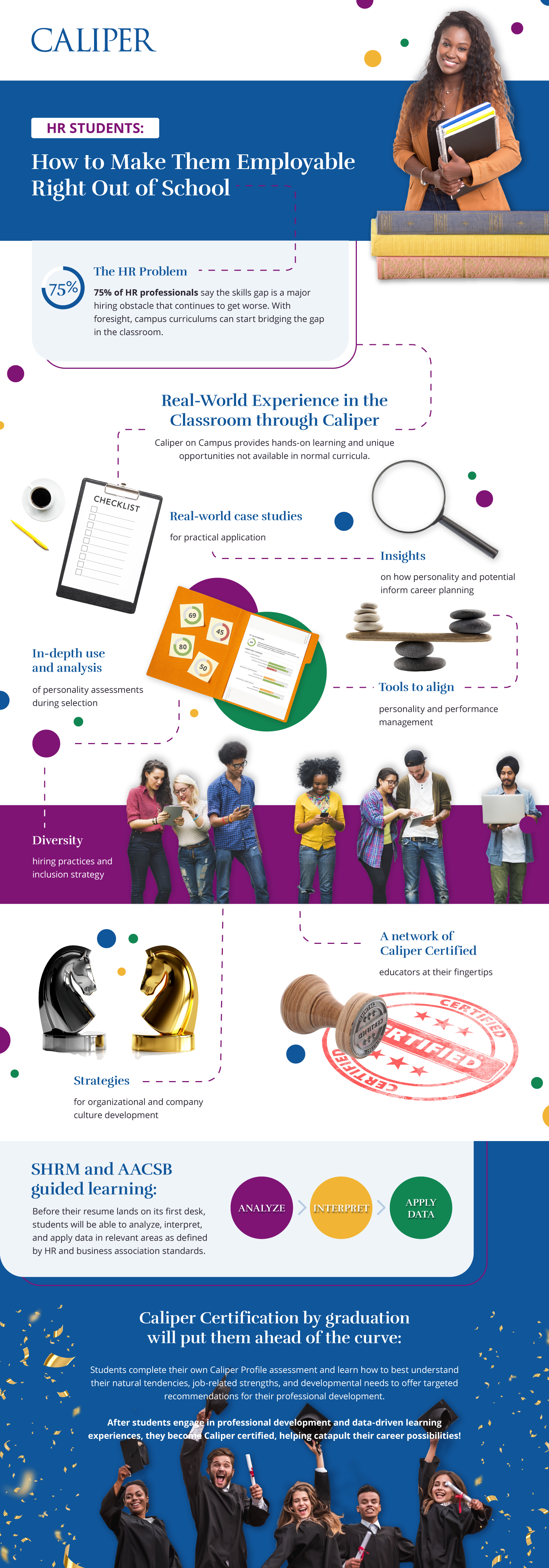 HR-Students-Caliper-On-Campus-Infographics